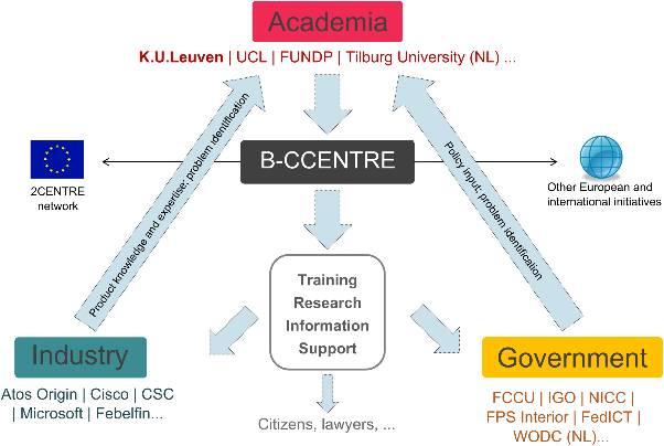 bccenteroverview